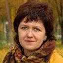 Свид І.В.  |  Iryna Svyd  |  Свид И.В.