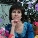 Покришко  О.В. /  Olena Pokryshko / Покрышко Е.В. / O.V. Pokryshko
