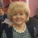Регейло Ірина Юріївна