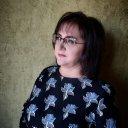 Людмила Миколаївна Сідак, Людмила Николаевна Сидак,  Lуudmila  Sidak, ORCID ID: 0000-0003-3599-6912