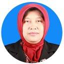Eko Nurcahya Dewi